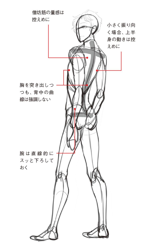 男性キャラをセクシーに見せる 振り向き ポーズのコツ 動きのあるポーズの描き方 男性キャラクター編 第1回 Pictures
