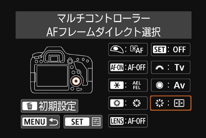 「脱・初心者のためのカメラの基本操作」繰り返し行う操作を快適に。操作系のカスタムをしよう